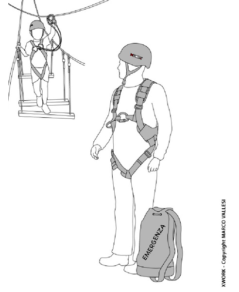 Corso C1PA - Formazione per addetti alla mansione di Istruttore/Soccorritore nei percorsi acrobatici